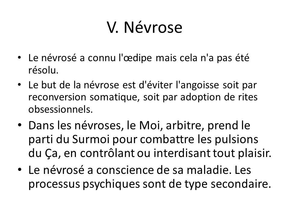 V.Névrose Le névrosé a connu l œdipe mais cela n a pas été résolu.