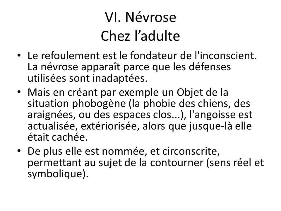 VI.Névrose Chez ladulte Le refoulement est le fondateur de l inconscient.