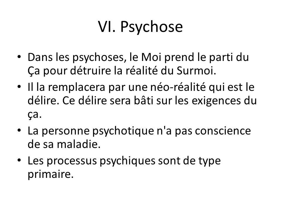 VI.Psychose Dans les psychoses, le Moi prend le parti du Ça pour détruire la réalité du Surmoi.