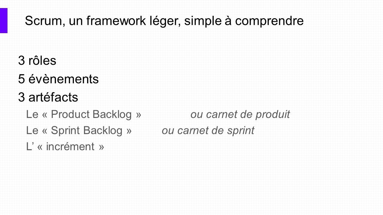 3 rôles 5 évènements 3 artéfacts Le « Product Backlog »ou carnet de produit Le « Sprint Backlog »ou carnet de sprint L « incrément » Scrum, un framewo