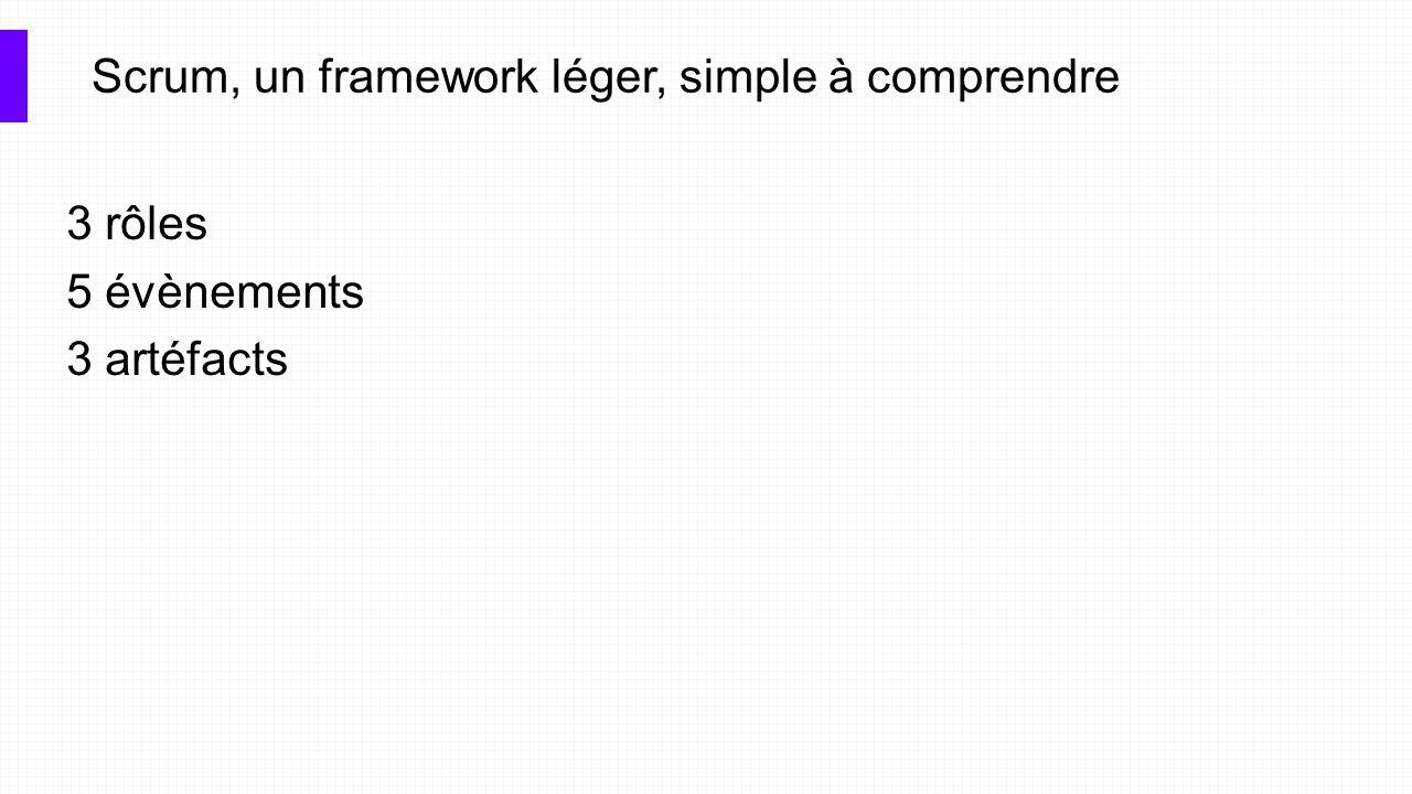 3 rôles 5 évènements 3 artéfacts Scrum, un framework léger, simple à comprendre