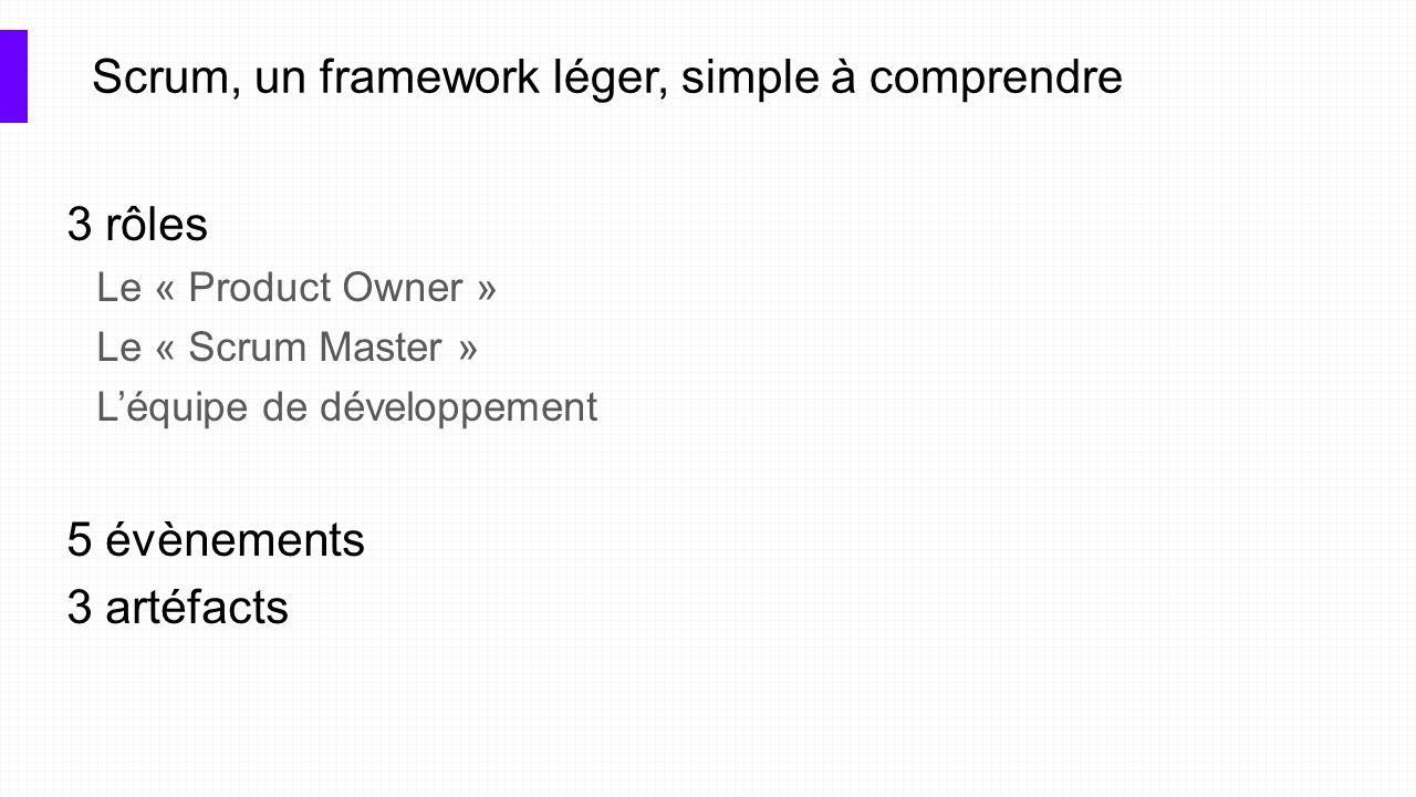 3 rôles Le « Product Owner » Le « Scrum Master » Léquipe de développement 5 évènements 3 artéfacts Scrum, un framework léger, simple à comprendre