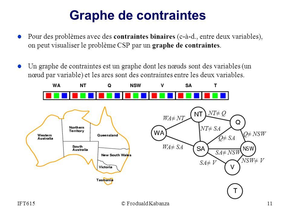 © Froduald Kabanza11IFT615 Graphe de contraintes l Pour des problèmes avec des contraintes binaires (c-à-d., entre deux variables), on peut visualiser