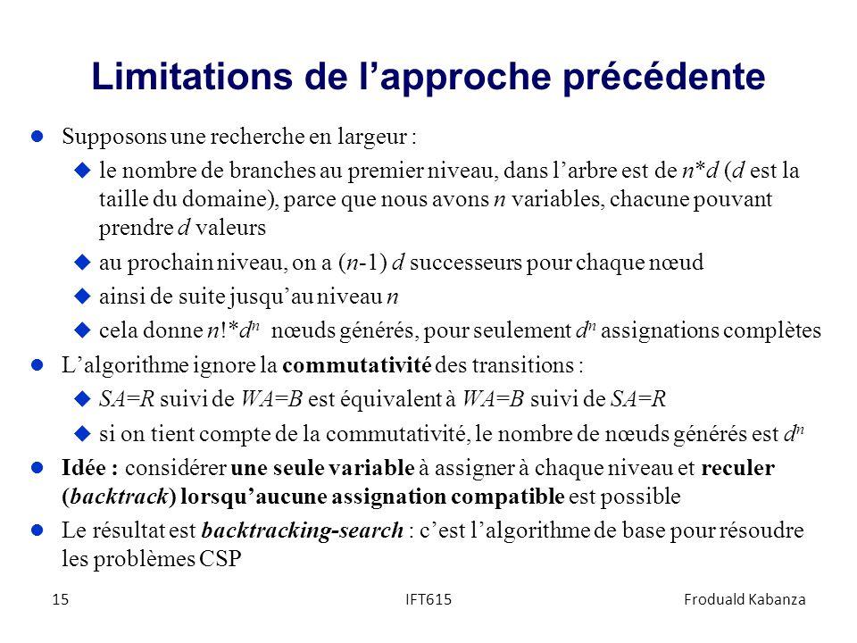 Limitations de lapproche précédente l Supposons une recherche en largeur : u le nombre de branches au premier niveau, dans larbre est de n*d (d est la