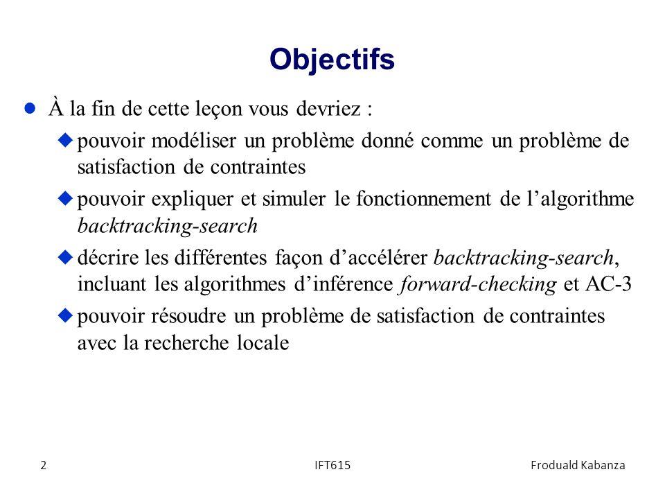 Objectifs l À la fin de cette leçon vous devriez : u pouvoir modéliser un problème donné comme un problème de satisfaction de contraintes u pouvoir ex