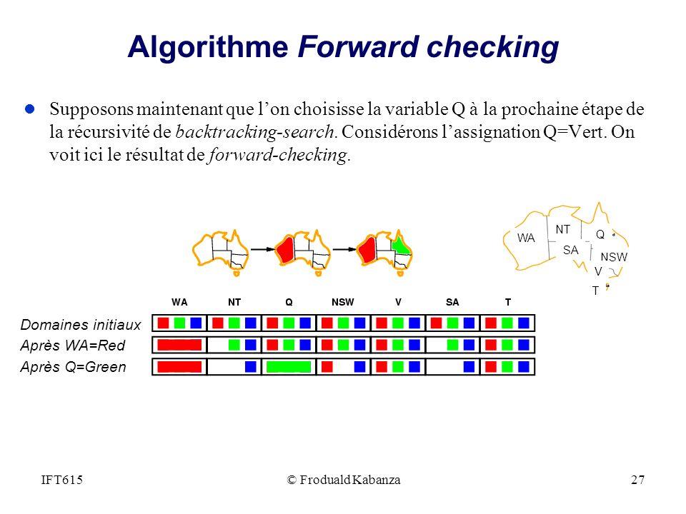 © Froduald Kabanza27IFT615 Algorithme Forward checking l Supposons maintenant que lon choisisse la variable Q à la prochaine étape de la récursivité d