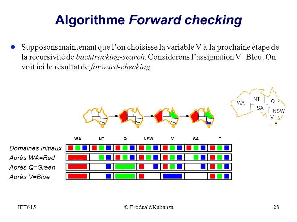 © Froduald Kabanza28IFT615 Algorithme Forward checking l Supposons maintenant que lon choisisse la variable V à la prochaine étape de la récursivité d