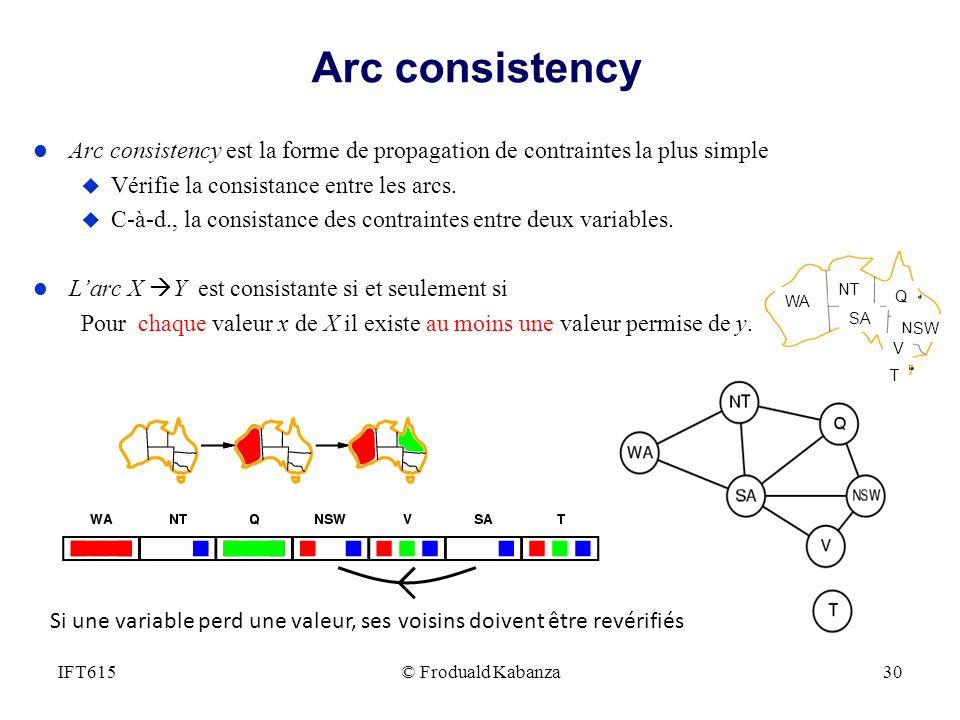 © Froduald Kabanza30IFT615 Arc consistency l Arc consistency est la forme de propagation de contraintes la plus simple u Vérifie la consistance entre