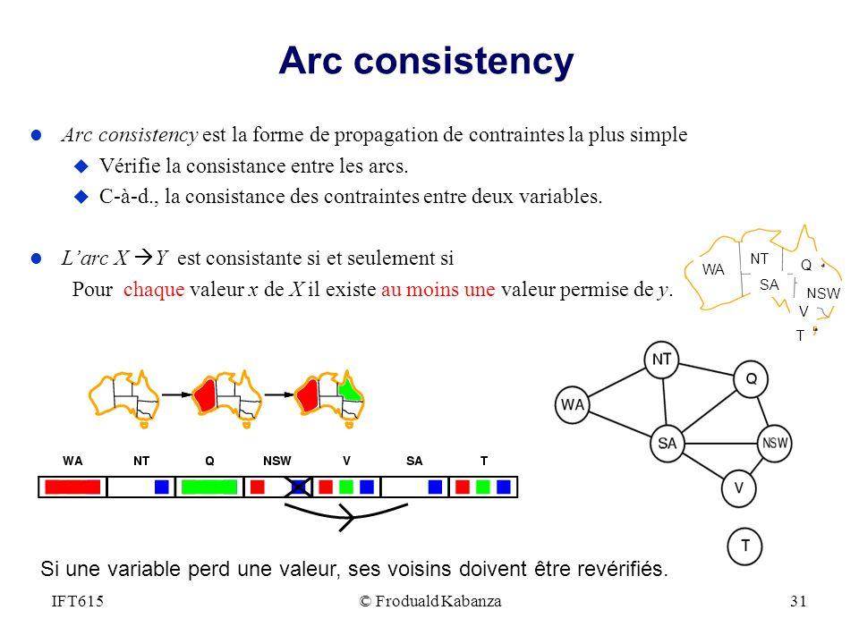 © Froduald Kabanza31IFT615 Arc consistency l Arc consistency est la forme de propagation de contraintes la plus simple u Vérifie la consistance entre