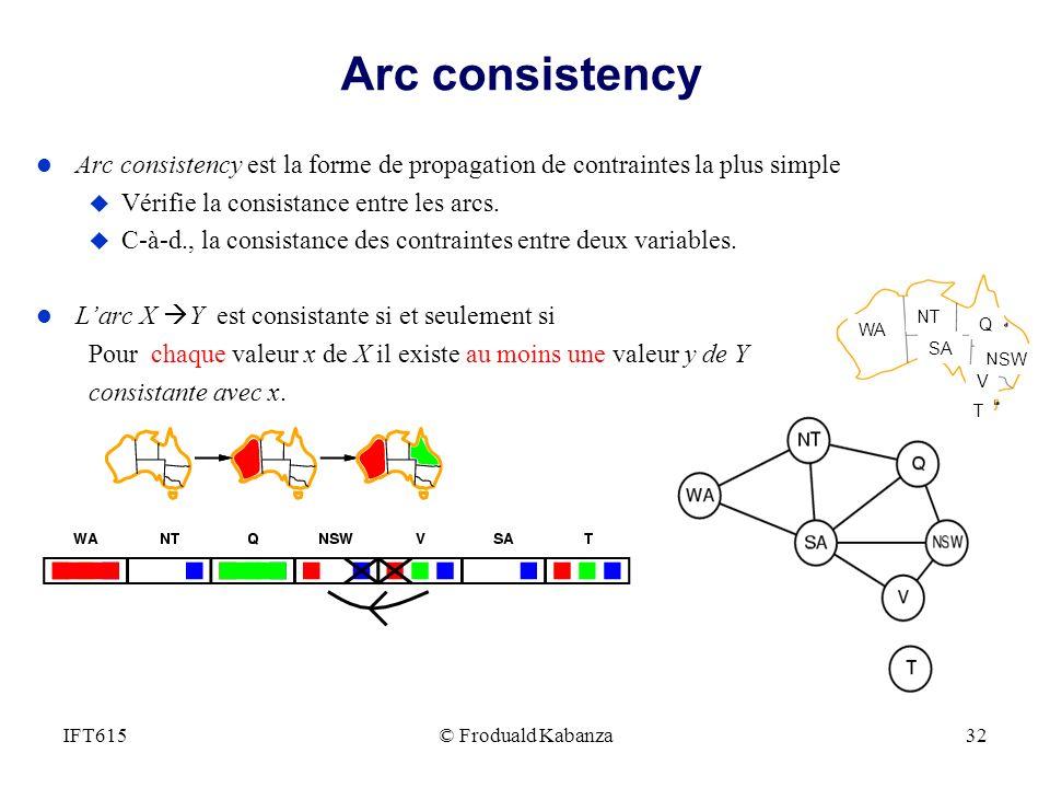 © Froduald Kabanza32IFT615 Arc consistency l Arc consistency est la forme de propagation de contraintes la plus simple u Vérifie la consistance entre