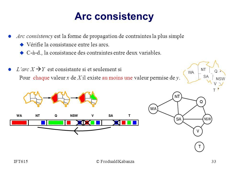 © Froduald Kabanza33IFT615 Arc consistency l Arc consistency est la forme de propagation de contraintes la plus simple u Vérifie la consistance entre