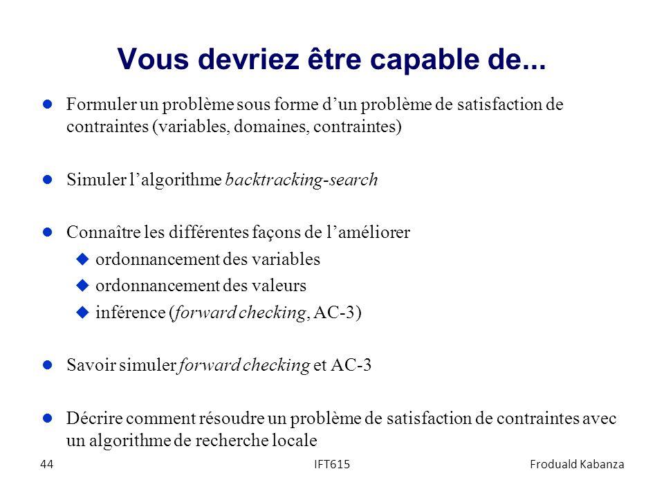 Vous devriez être capable de... l Formuler un problème sous forme dun problème de satisfaction de contraintes (variables, domaines, contraintes) l Sim