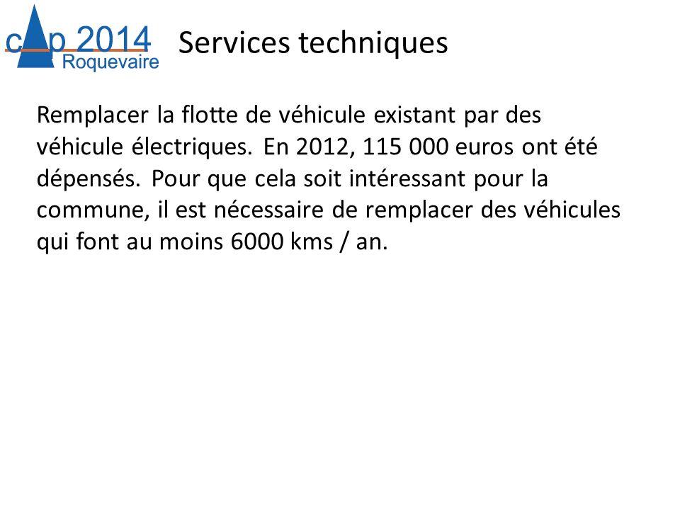 Services techniques Remplacer la flotte de véhicule existant par des véhicule électriques.