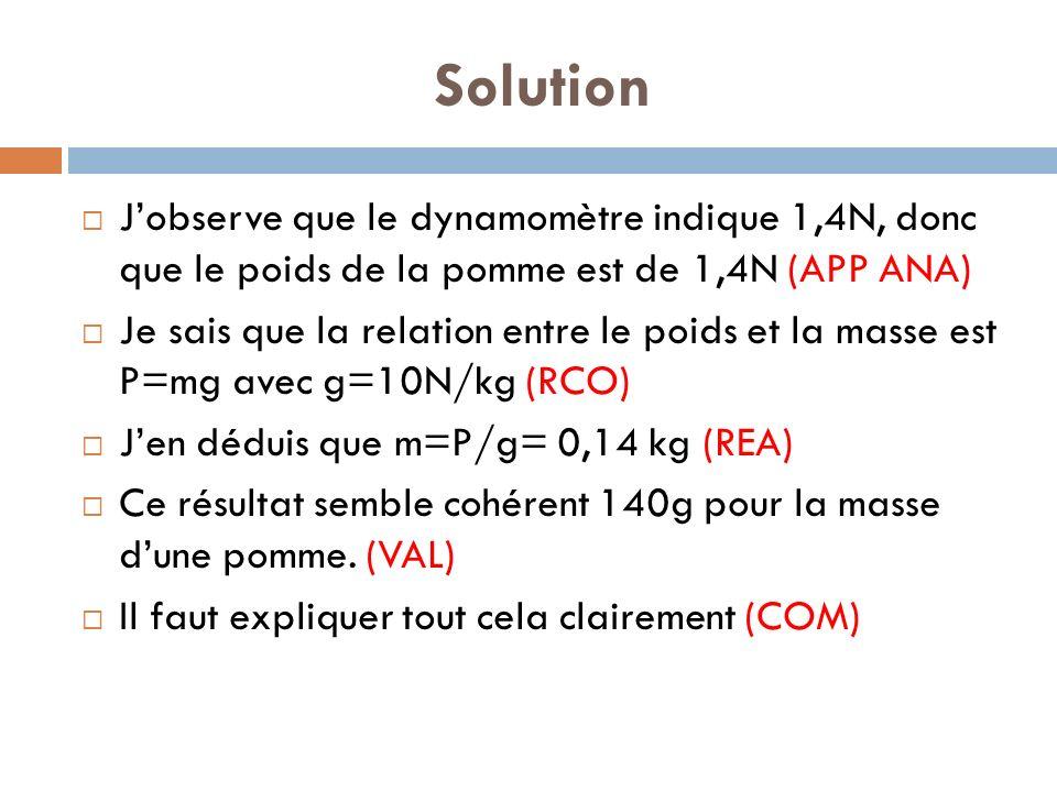 Solution Jobserve que le dynamomètre indique 1,4N, donc que le poids de la pomme est de 1,4N (APP ANA) Je sais que la relation entre le poids et la masse est P=mg avec g=10N/kg (RCO) Jen déduis que m=P/g= 0,14 kg (REA) Ce résultat semble cohérent 140g pour la masse dune pomme.