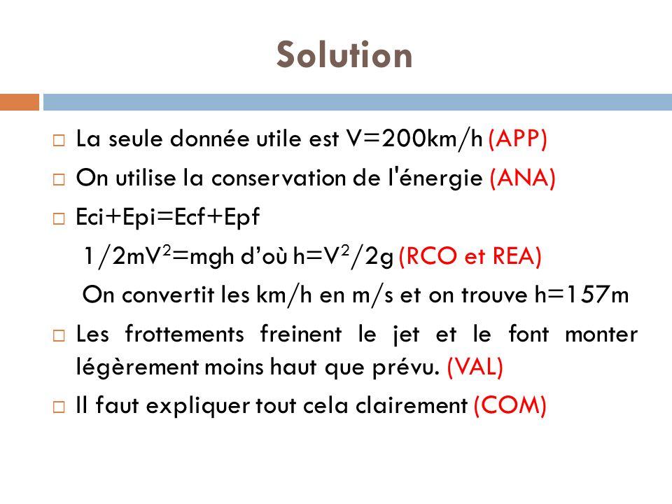 Solution La seule donnée utile est V=200km/h (APP) On utilise la conservation de l énergie (ANA) Eci+Epi=Ecf+Epf 1/2mV 2 =mgh doù h=V 2 /2g (RCO et REA) On convertit les km/h en m/s et on trouve h=157m Les frottements freinent le jet et le font monter légèrement moins haut que prévu.