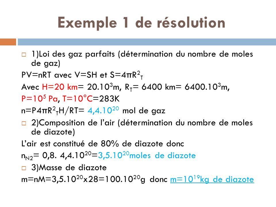 Exemple 1 de résolution 1)Loi des gaz parfaits (détermination du nombre de moles de gaz) PV=nRT avec V=SH et S=4 π R 2 T Avec H=20 km= 20.10 3 m, R T = 6400 km= 6400.10 3 m, P=10 5 Pa, T=10°C=283K n=P4 π R 2 T H/RT= 4,4.10 20 mol de gaz 2)Composition de lair (détermination du nombre de moles de diazote) Lair est constitué de 80% de diazote donc n N2 = 0,8.
