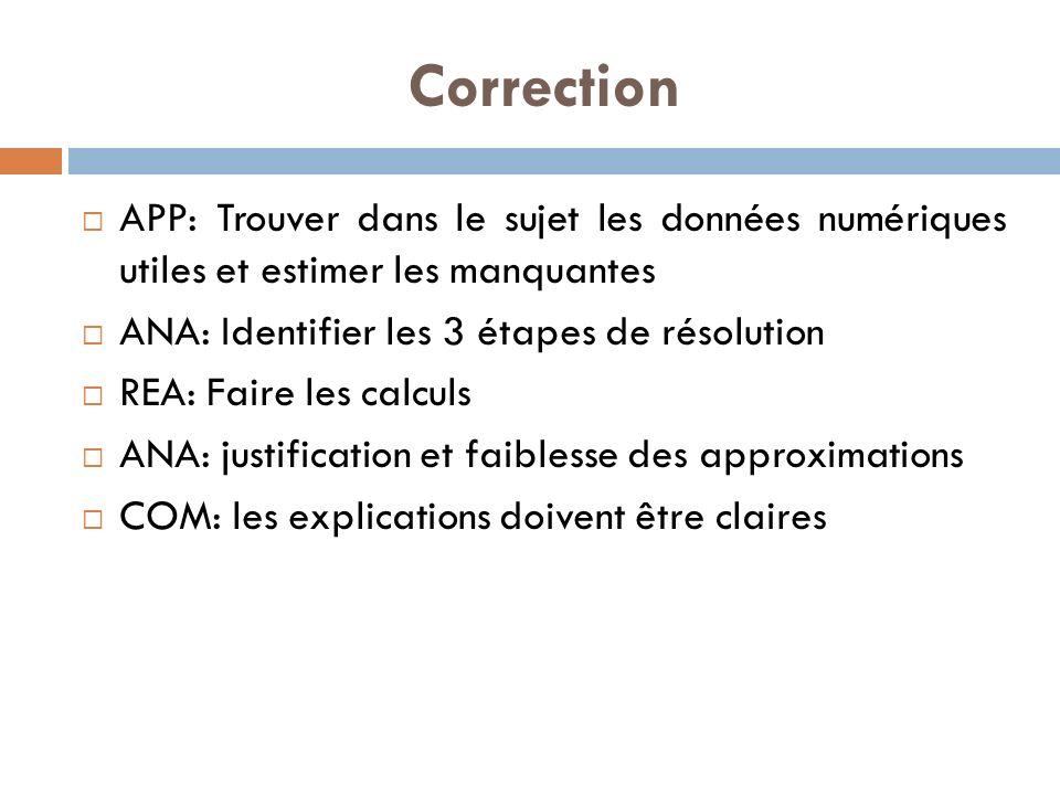 Correction APP: Trouver dans le sujet les données numériques utiles et estimer les manquantes ANA: Identifier les 3 étapes de résolution REA: Faire les calculs ANA: justification et faiblesse des approximations COM: les explications doivent être claires