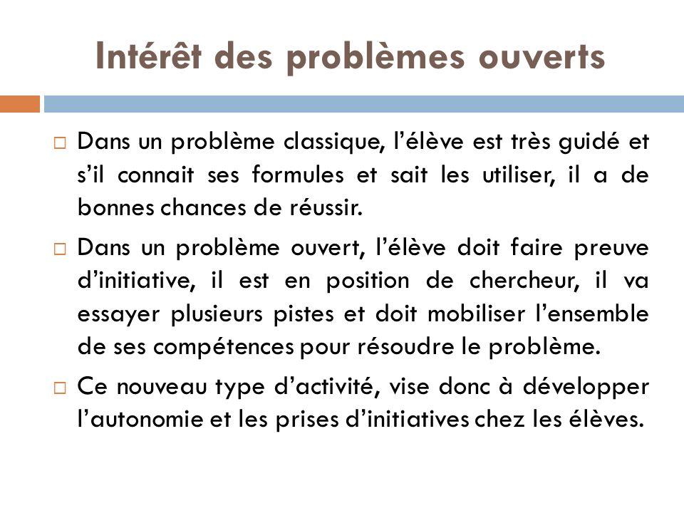 Intérêt des problèmes ouverts Dans un problème classique, lélève est très guidé et sil connait ses formules et sait les utiliser, il a de bonnes chances de réussir.
