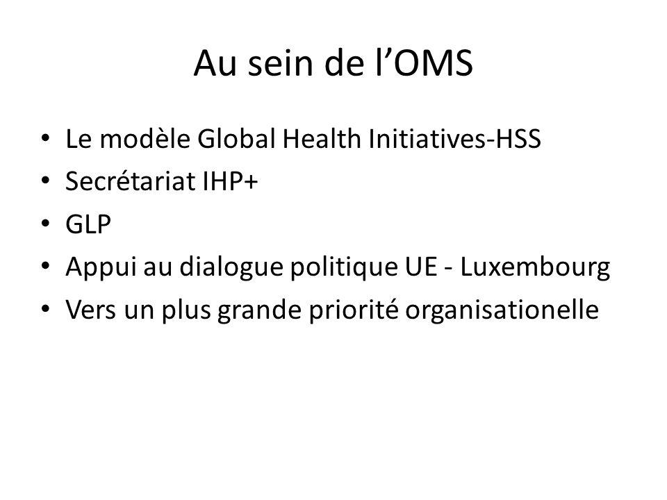 Au sein de lOMS Le modèle Global Health Initiatives-HSS Secrétariat IHP+ GLP Appui au dialogue politique UE - Luxembourg Vers un plus grande priorité organisationelle