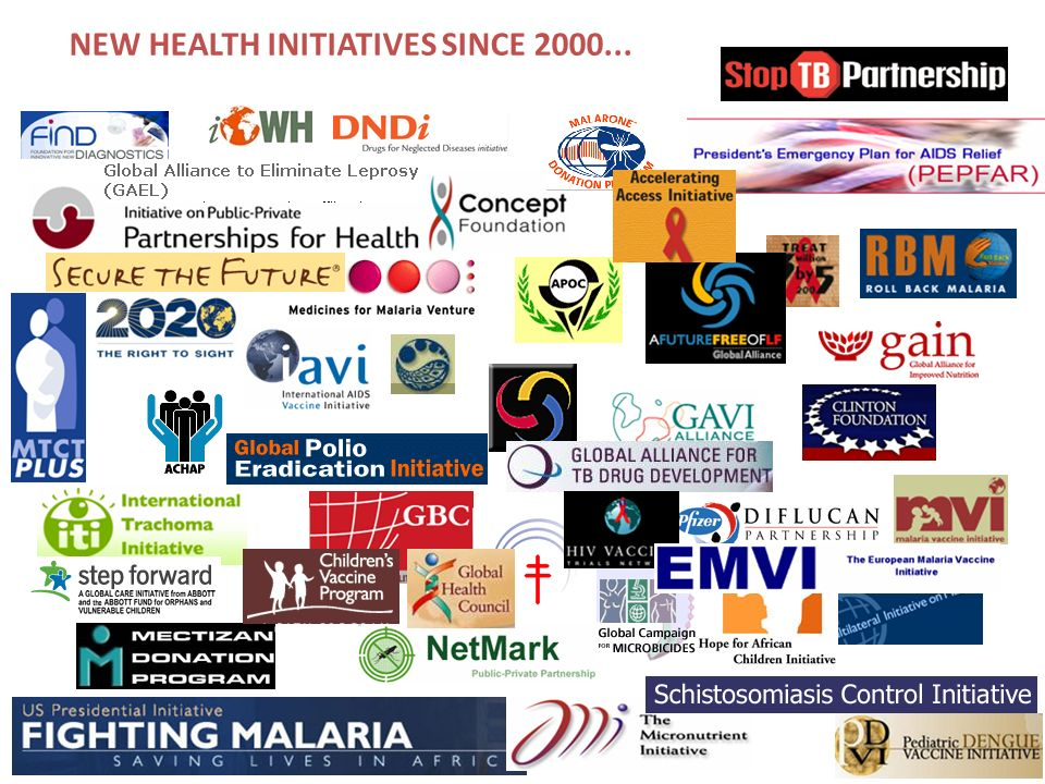 NEW HEALTH INITIATIVES SINCE 2000...