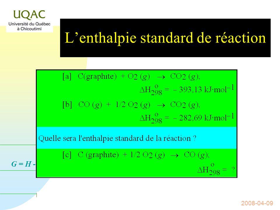 G = H - T S 2008-04-09 Lenthalpie standard de réaction Lenthalpie, H, ne peut pas être estimée : seule la variation H peut lêtre.