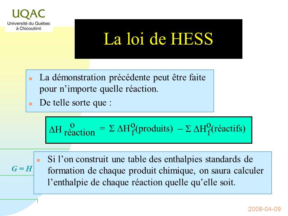 G = H - T S 2008-04-09 Décrivons le cycle de HESS
