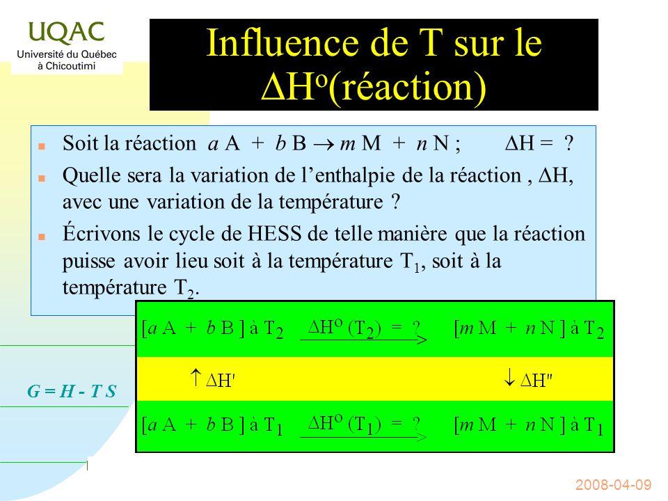 G = H - T S 2008-04-09 Enthalpie standard de formation à 25 °C