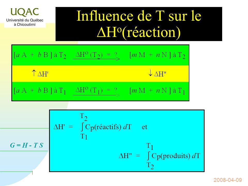 G = H - T S 2008-04-09 n Lapplication de la loi de HESS conduit à : H o (T 1 ) = H + H o (T 2 ) + H Influence de T sur le H o (réaction)