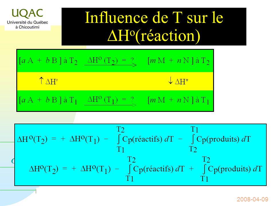 G = H - T S 2008-04-09 H = T 1 T 2 C p (réactifs) dT dT et H = T 2 T 1 C p (produits) dT dT Influence de T sur le H o (réaction)
