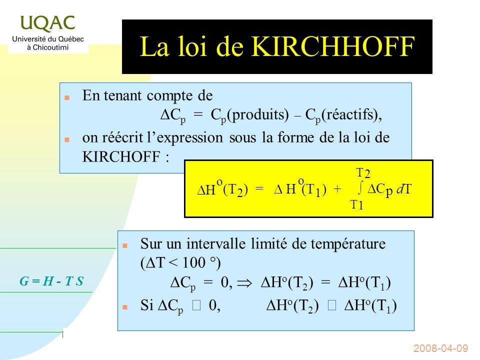 G = H - T S 2008-04-09 H o (T 2 ) = + H o (T 1 ) T 1 T 2 C p (réactifs) dT dT T 2 T 1 C p (produits) dT dT H o (T 2 ) = + H o (T 1 ) T 1 T 2 C p (réactifs) dT dT + T 1 T 2 C p (produits) dT dT Influence de T sur le H o (réaction)