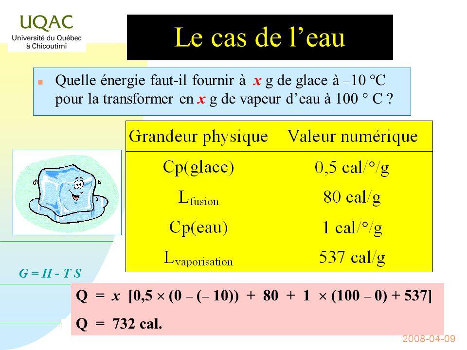 G = H - T S 2008-04-09 Lenthalpie de liaison n Un système réactionnel implique la rupture de certaines liaisons et la reconstruction de nouvelles.