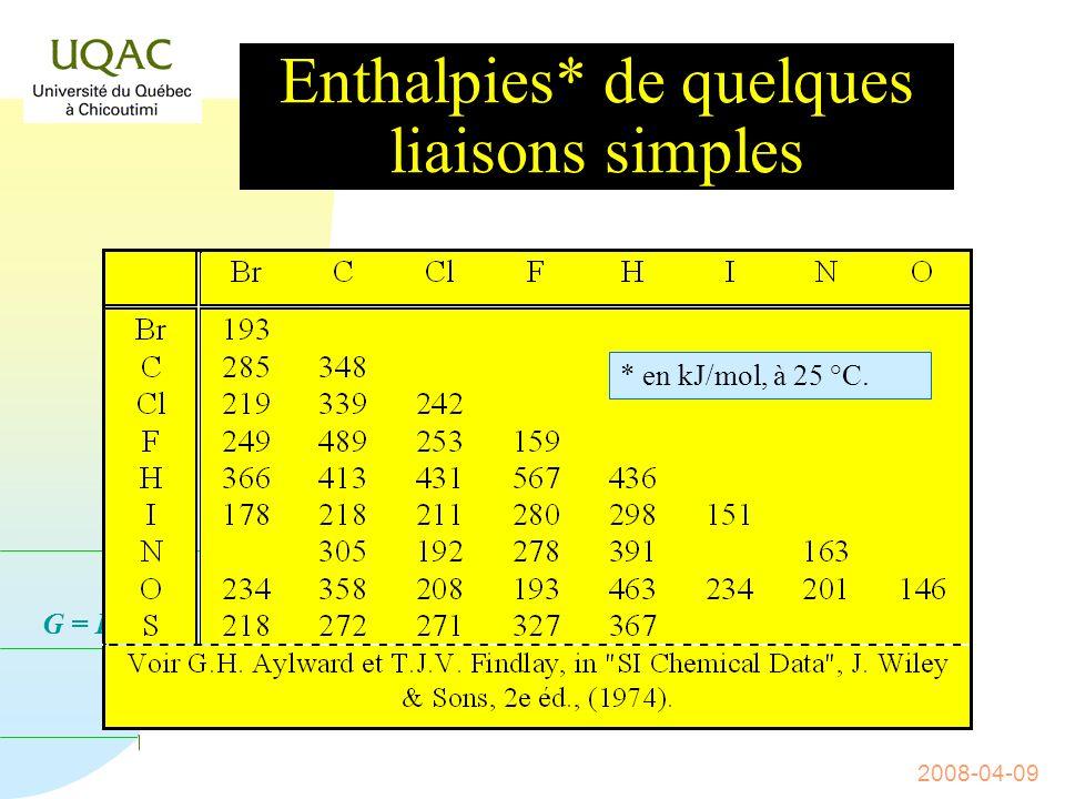 G = H - T S 2008-04-09 Chaleur de liaison Soit les réactions CH 4 (g) C (g) + 4 H· (g) et C 2 H 6 (g) 2 C (g) + 6 H· (g).