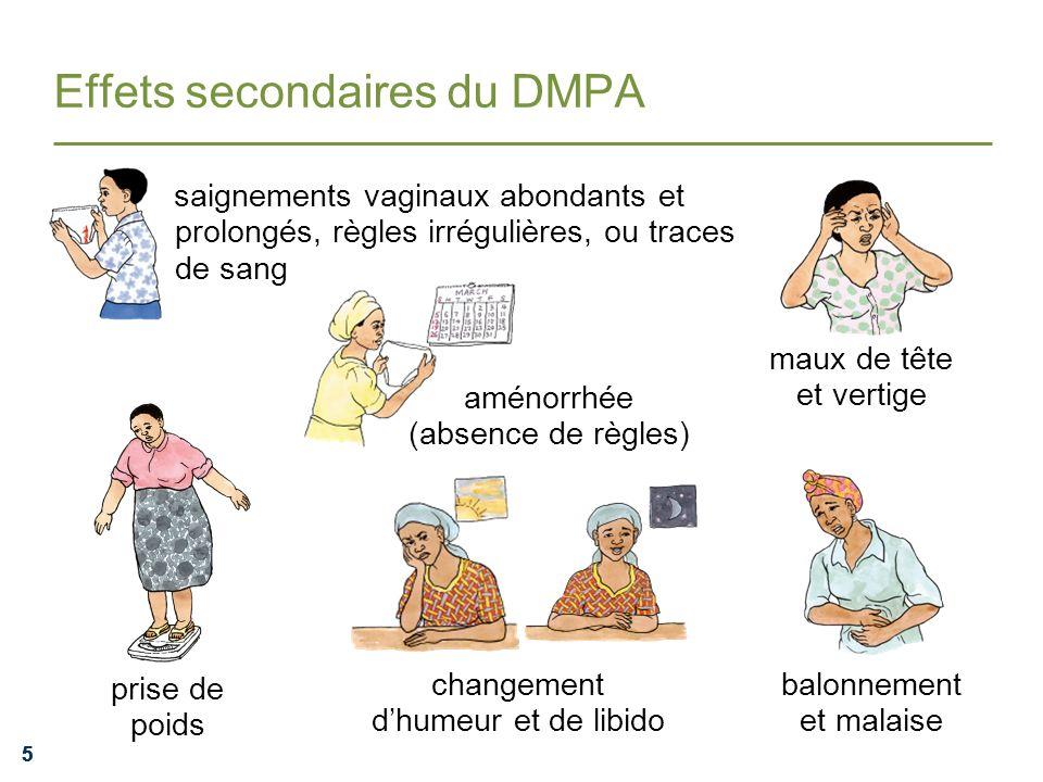 555 Effets secondaires du DMPA maux de tête et vertige prise de poids saignements vaginaux abondants et prolongés, règles irrégulières, ou traces de s