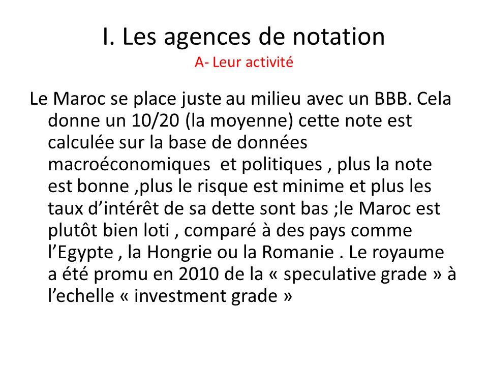 I. Les agences de notation A- Leur activité Le Maroc se place juste au milieu avec un BBB. Cela donne un 10/20 (la moyenne) cette note est calculée su