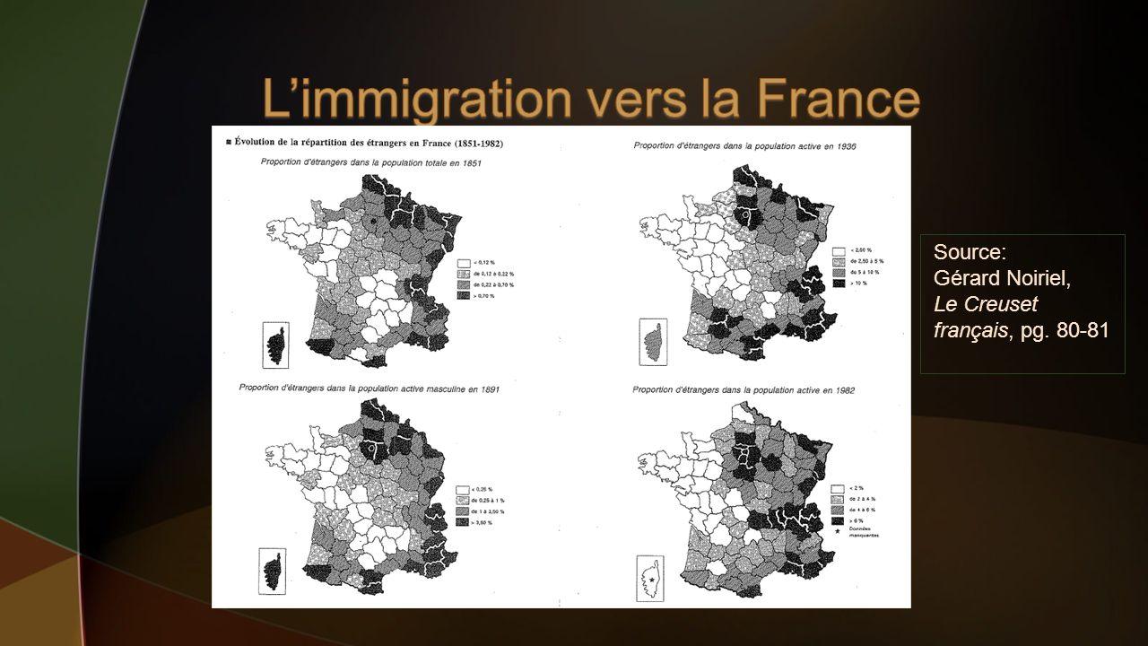 Source: Gérard Noiriel, Le Creuset français, pg. 80-81