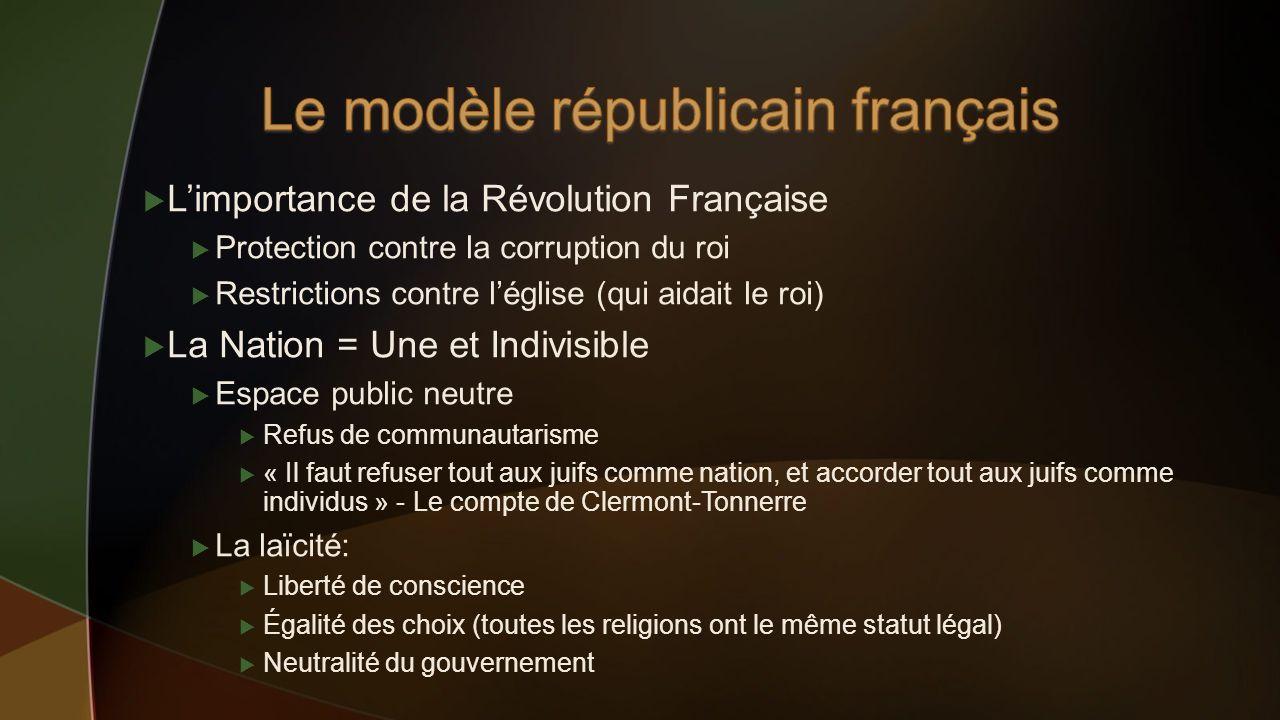 Limportance de la Révolution Française Protection contre la corruption du roi Restrictions contre léglise (qui aidait le roi) La Nation = Une et Indiv