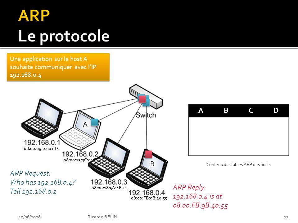 Une application sur A veut parler à 192.168.0.4 (IP B ): A sait que IP B est joignable sur son réseau et veut donc le joindre via son @MAC A ne connait pas MAC B A demande à tout le monde sil est B Tout le monde mémorise la MAC A et B lui répond (exclusivement) A mémorise MAC B et commence léchange 10/06/2008Ricardo BELIN11 ABCD IP B, MAC B IP A, MAC A A B 08:00:69:02:01:FC 08:00:12:3C:01:FC 08:00:18:5A:4F:11 08:00:FB:9B:40:55 ARP Reply: 192.168.0.4 is at 08:00:FB:9B:40:55 ARP Request: Who has 192.168.0.4.