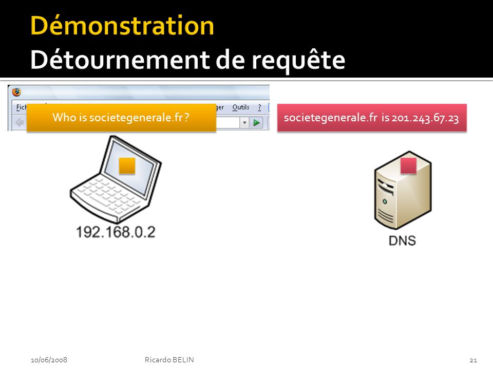 Who is societegenerale.fr societegenerale.fr is 201.243.67.23 10/06/200821Ricardo BELIN