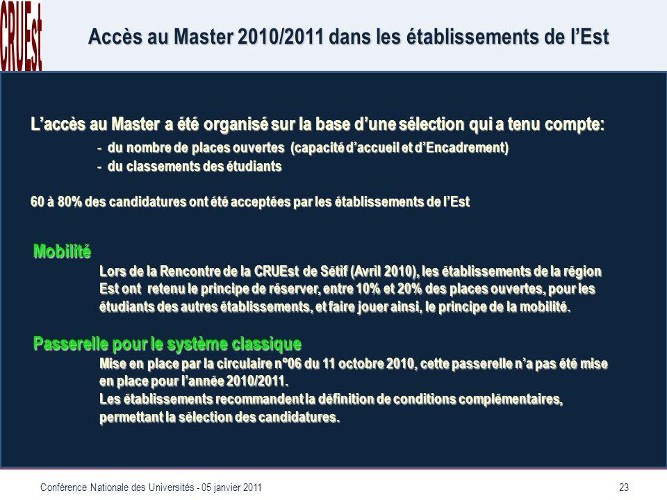 23Conférence Nationale des Universités - 05 janvier 2011 Accès au Master 2010/2011 dans les établissements de lEst Laccès au Master a été organisé sur la base dune sélection qui a tenu compte: - du nombre de places ouvertes (capacité daccueil et dEncadrement) - du classements des étudiants 60 à 80% des candidatures ont été acceptées par les établissements de lEst Mobilité Lors de la Rencontre de la CRUEst de Sétif (Avril 2010), les établissements de la région Est ont retenu le principe de réserver, entre 10% et 20% des places ouvertes, pour les étudiants des autres établissements, et faire jouer ainsi, le principe de la mobilité.