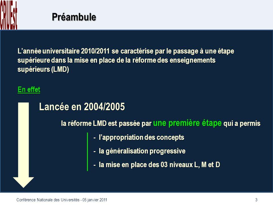 3 Préambule Lannée universitaire 2010/2011 se caractérise par le passage à une étape supérieure dans la mise en place de la réforme des enseignements supérieurs (LMD) En effet Lancée en 2004/2005 la réforme LMD est passée par une première étape qui a permis la réforme LMD est passée par une première étape qui a permis - lappropriation des concepts - la généralisation progressive - la mise en place des 03 niveaux L, M et D