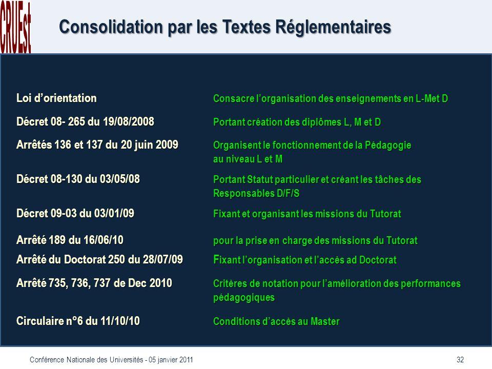 32Conférence Nationale des Universités - 05 janvier 2011 Consolidation par les Textes Réglementaires Loi dorientation Consacre lorganisation des enseignements en L-Met D Décret 08- 265 du 19/08/2008 Portant création des diplômes L, M et D Arrêtés 136 et 137 du 20 juin 2009 Organisent le fonctionnement de la Pédagogie au niveau L et M Décret 08-130 du 03/05/08 Portant Statut particulier et créant les tâches des Responsables D/F/S Décret 09-03 du 03/01/09 Fixant et organisant les missions du Tutorat Arrêté 189 du 16/06/10 pour la prise en charge des missions du Tutorat Arrêté 735, 736, 737 de Dec 2010 Critères de notation pour lamélioration des performances pédagogiques Arrêté du Doctorat 250 du 28/07/09F ixant lorganisation et laccès ad Doctorat Circulaire n°6 du 11/10/10 Conditions daccès au Master
