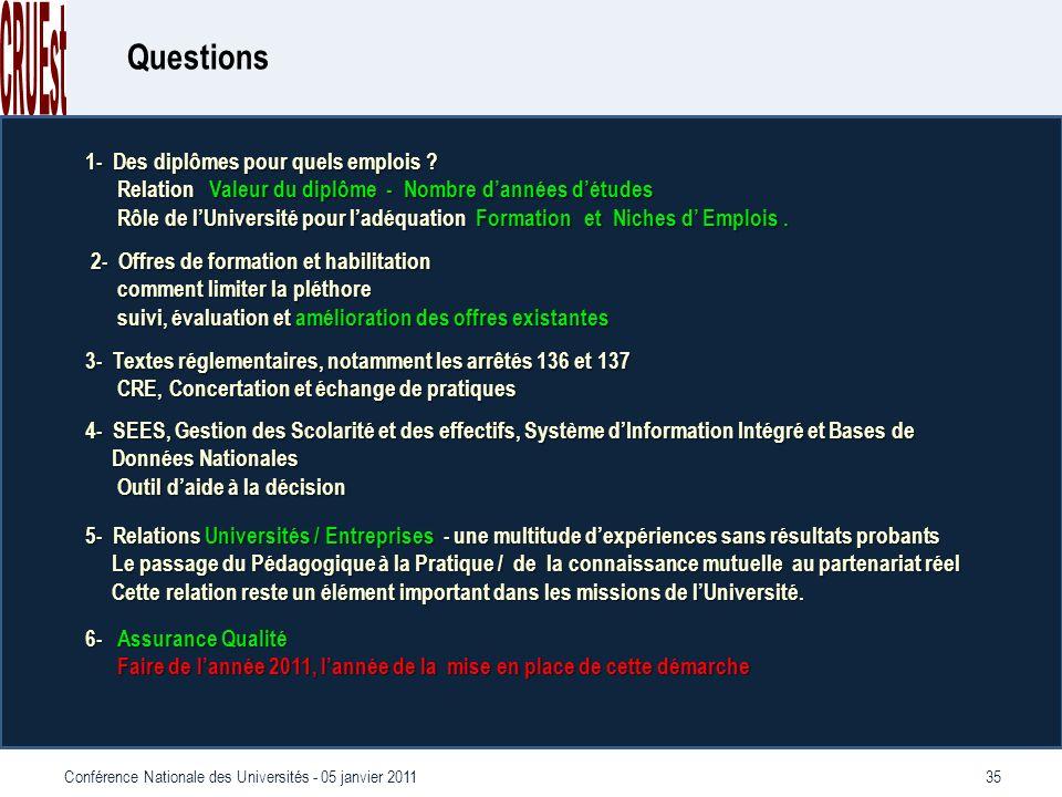 35Conférence Nationale des Universités - 05 janvier 2011 1- Des diplômes pour quels emplois .