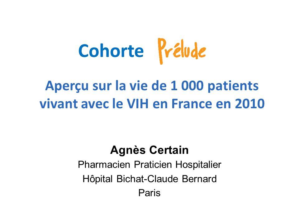 Cohorte Agnès Certain Pharmacien Praticien Hospitalier Hôpital Bichat-Claude Bernard Paris Aperçu sur la vie de 1 000 patients vivant avec le VIH en France en 2010