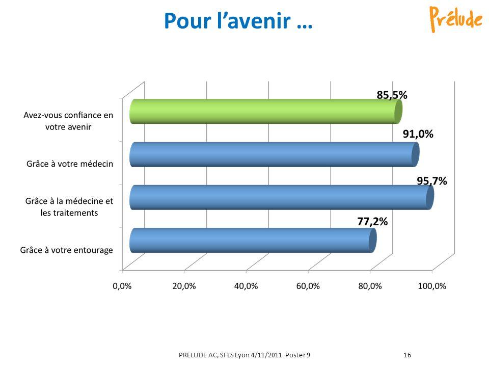 Pour lavenir … PRELUDE AC, SFLS Lyon 4/11/2011 Poster 916