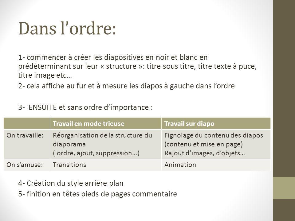 Dans lordre: 1- commencer à créer les diapositives en noir et blanc en prédéterminant sur leur « structure »: titre sous titre, titre texte à puce, ti