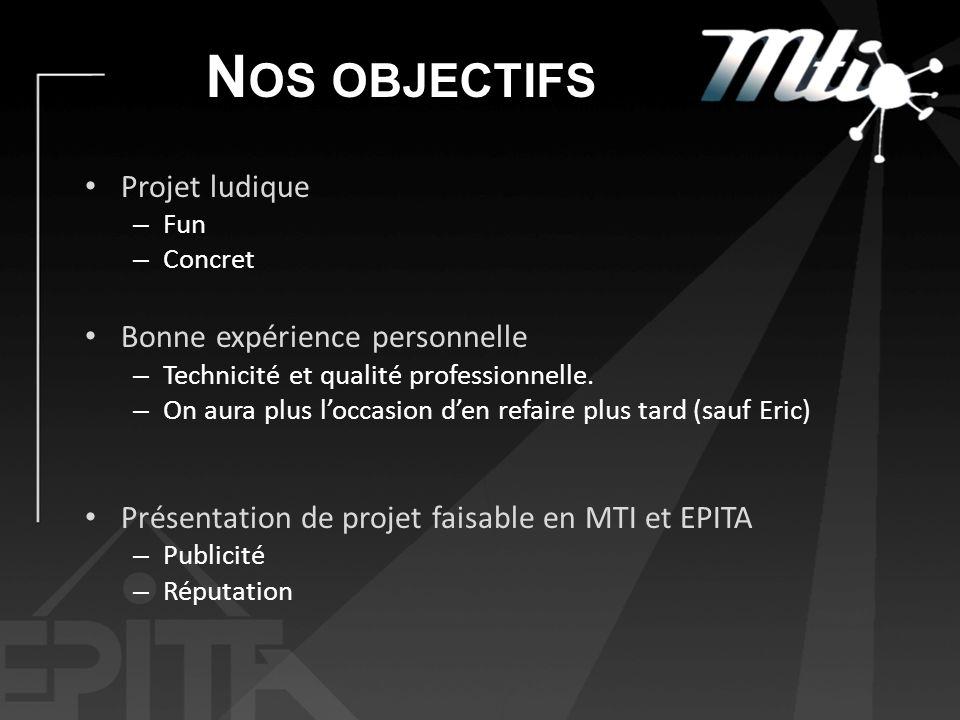 N OS OBJECTIFS Projet ludique – Fun – Concret Bonne expérience personnelle – Technicité et qualité professionnelle.