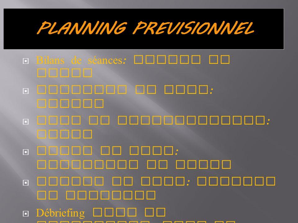 Bilans de séances : Maxime et Yoann Tableaux de bord : Maxime Plan de qualification : Yoann Plans de test : Guillaume et Yoann Fiches de test : Ioanni