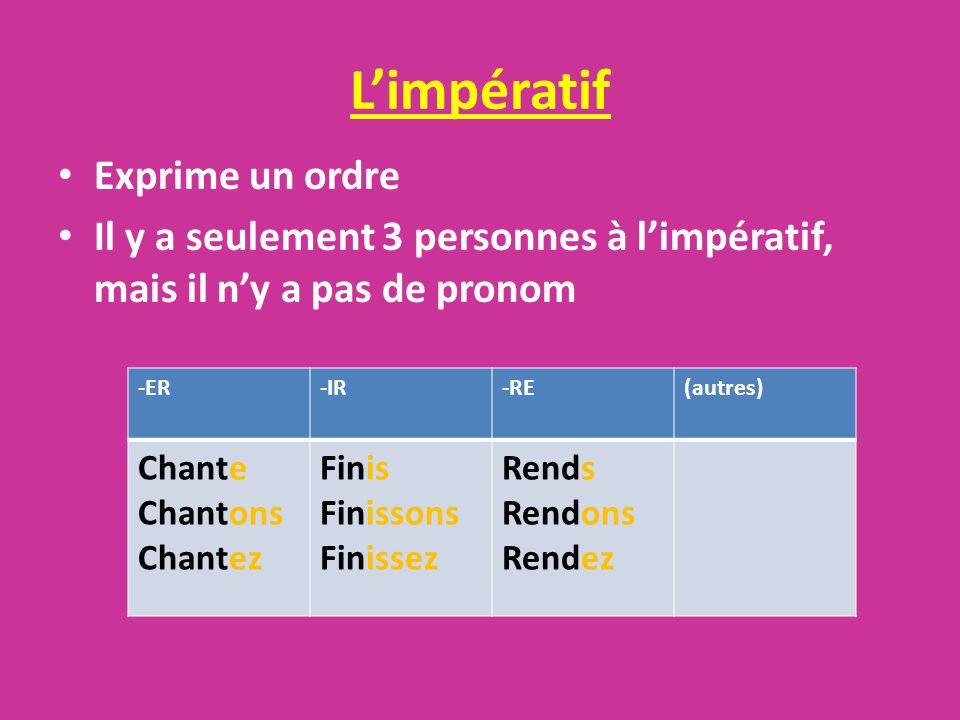 Limpératif Exprime un ordre Il y a seulement 3 personnes à limpératif, mais il ny a pas de pronom -ER-IR-RE(autres) Chante Chantons Chantez Finis Fini