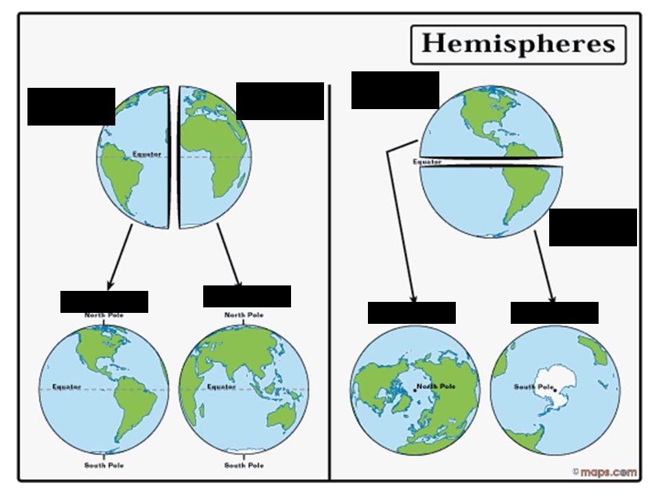 Lhémisphere occidentale Lhémisphere orientale Lhémisphere du sud Lhémisphere du nord Le sudLe nord orientale occidentale