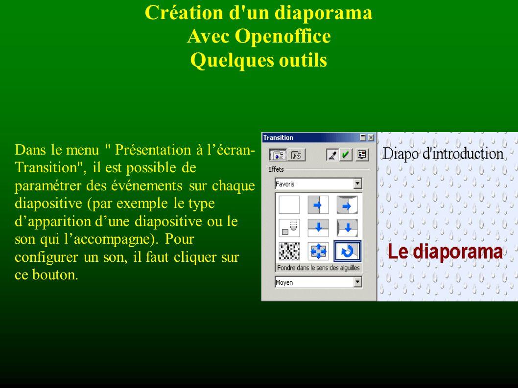 Création d un diaporama Avec Openoffice Quelques outils À droite de lécran se trouvent les boutons ci- contre ; ils permettent de changer le mode d affichage.